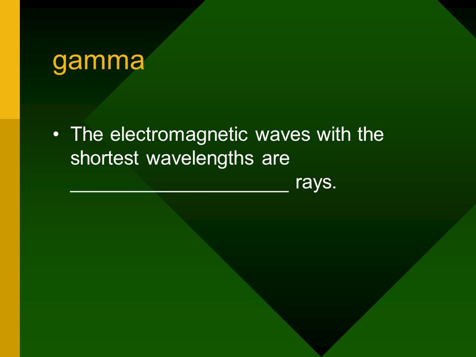 gamma The electromagnetic waves with the shortest wavelengths are ____________________ rays.