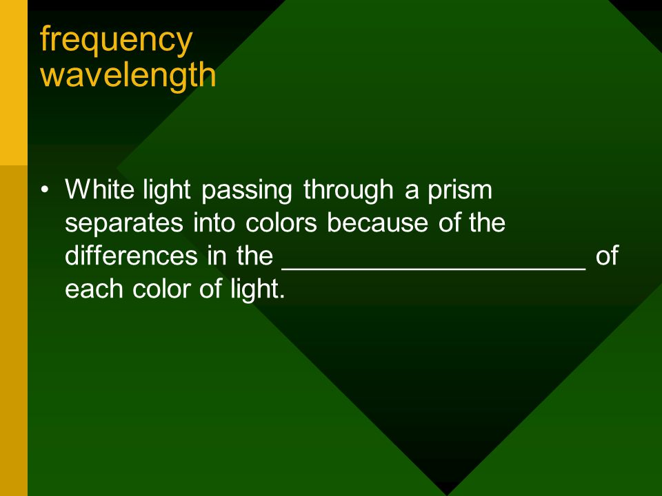 frequency wavelength