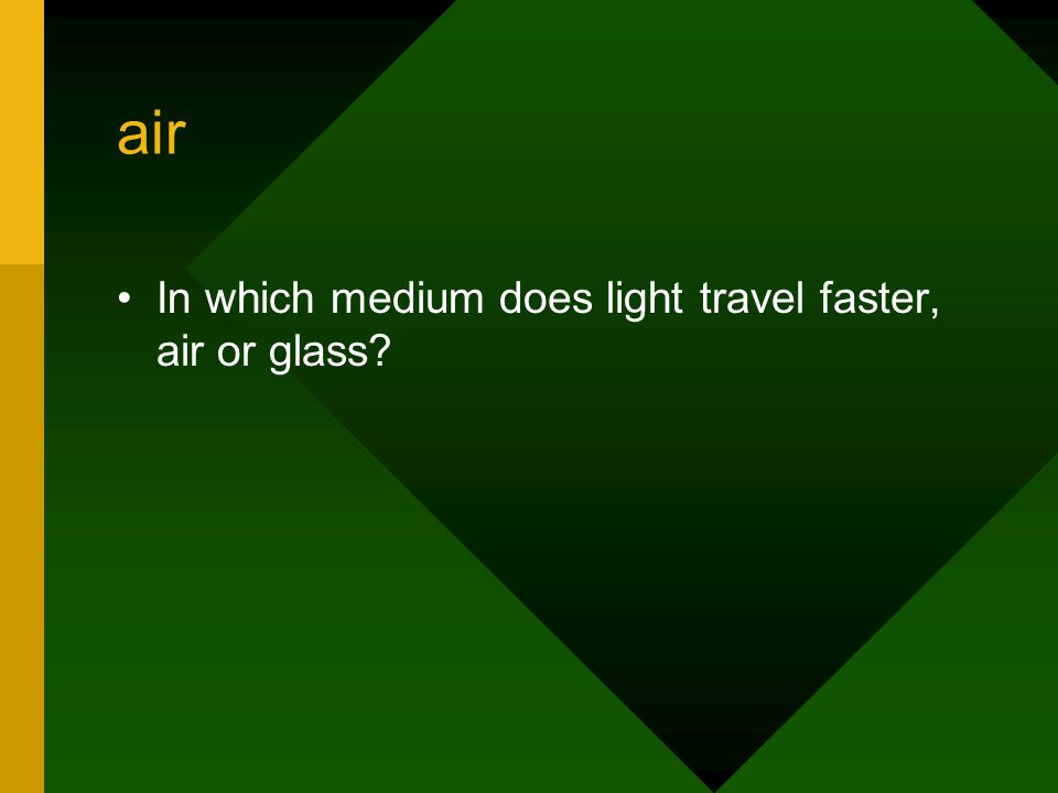 air In which medium does light travel faster, air or glass