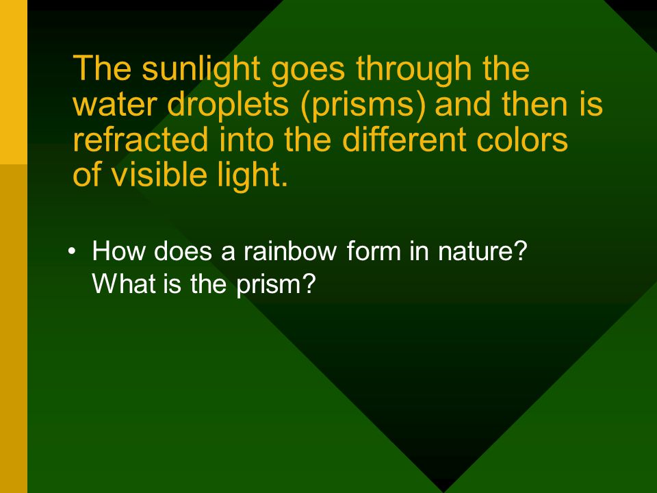 The sunlight goes through the water droplets (prisms) and then is refracted into the different colors of visible light.