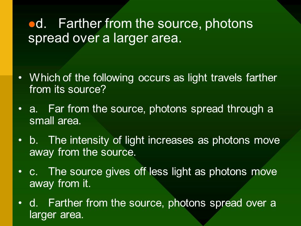 d. Farther from the source, photons spread over a larger area.