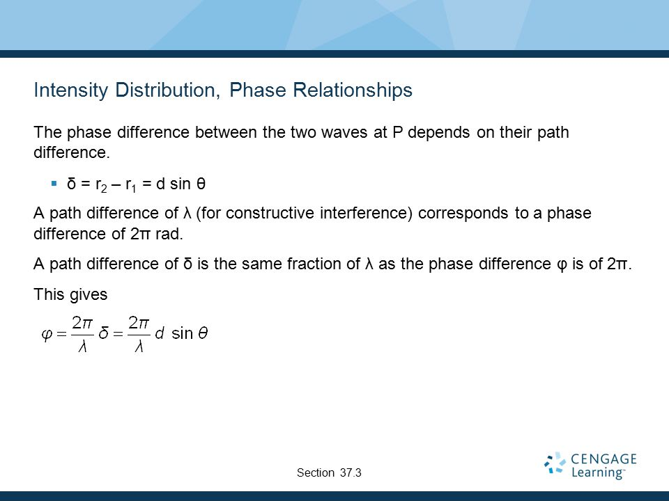 Intensity Distribution, Phase Relationships