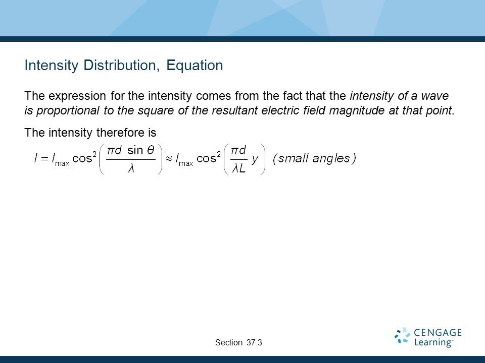 Intensity Distribution, Equation