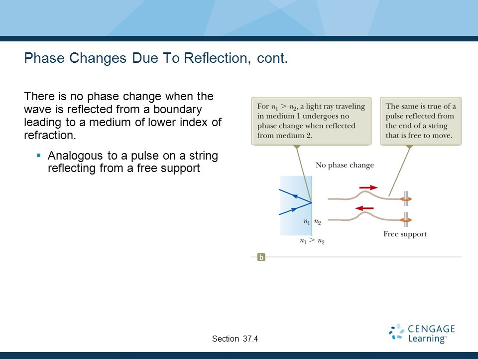 Phase Changes Due To Reflection, cont.