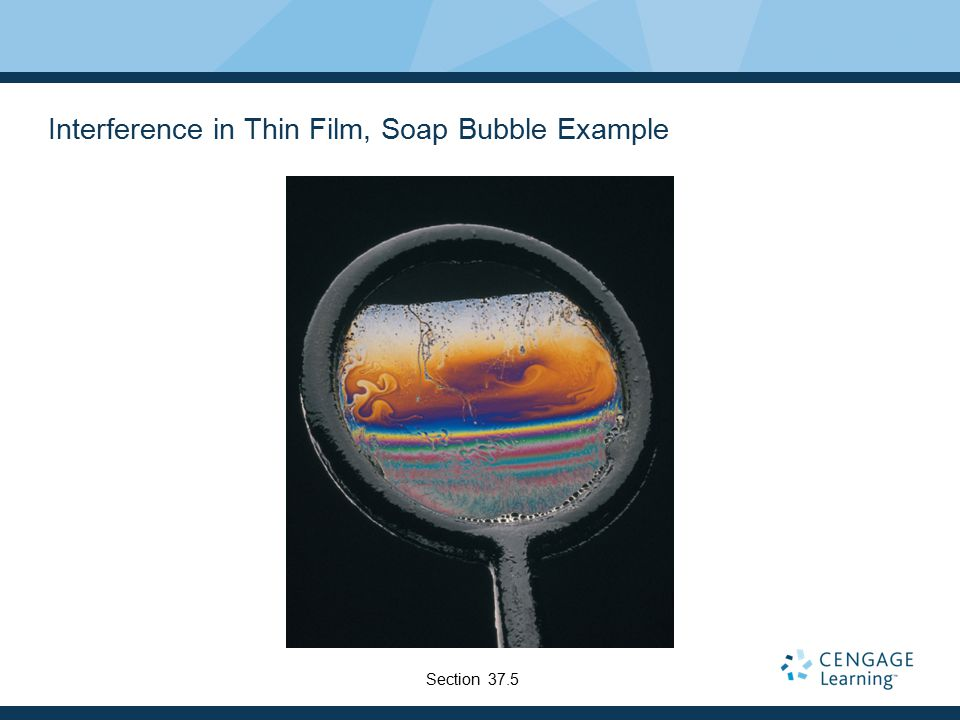 Interference in Thin Film, Soap Bubble Example