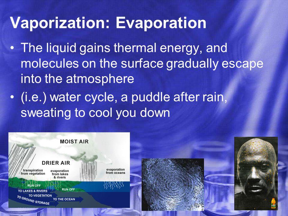 Vaporization: Evaporation