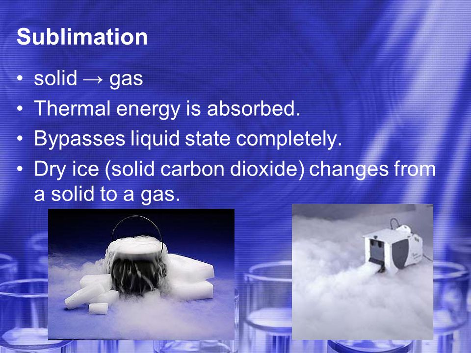 Sublimation solid → gas Thermal energy is absorbed.