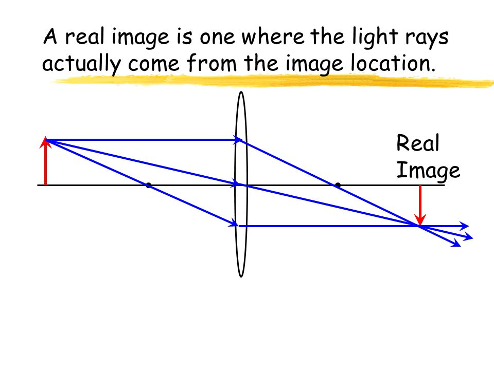 A real image is one where the light rays actually come from the image location.