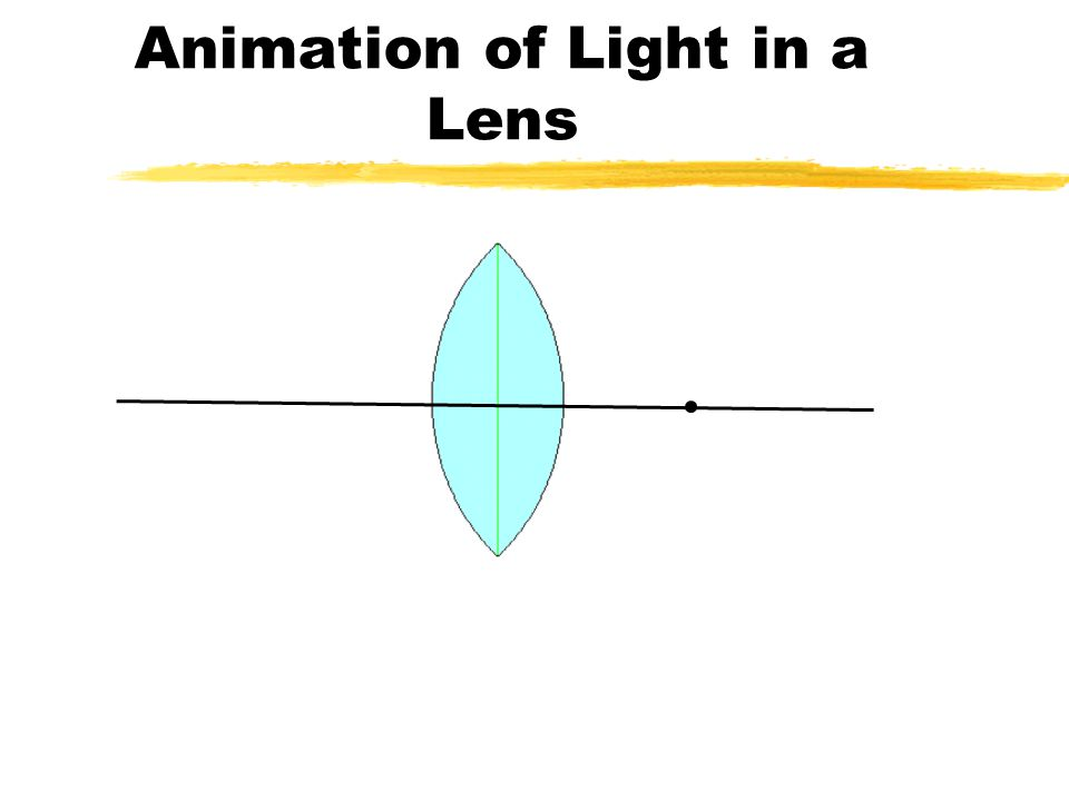 Animation of Light in a Lens
