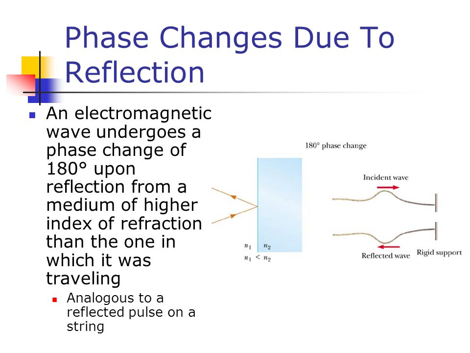 Phase Changes Due To Reflection
