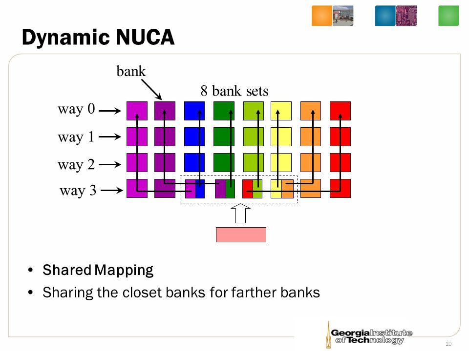 Dynamic NUCA bank 8 bank sets way 0 way 1 way 2 way 3 Shared Mapping