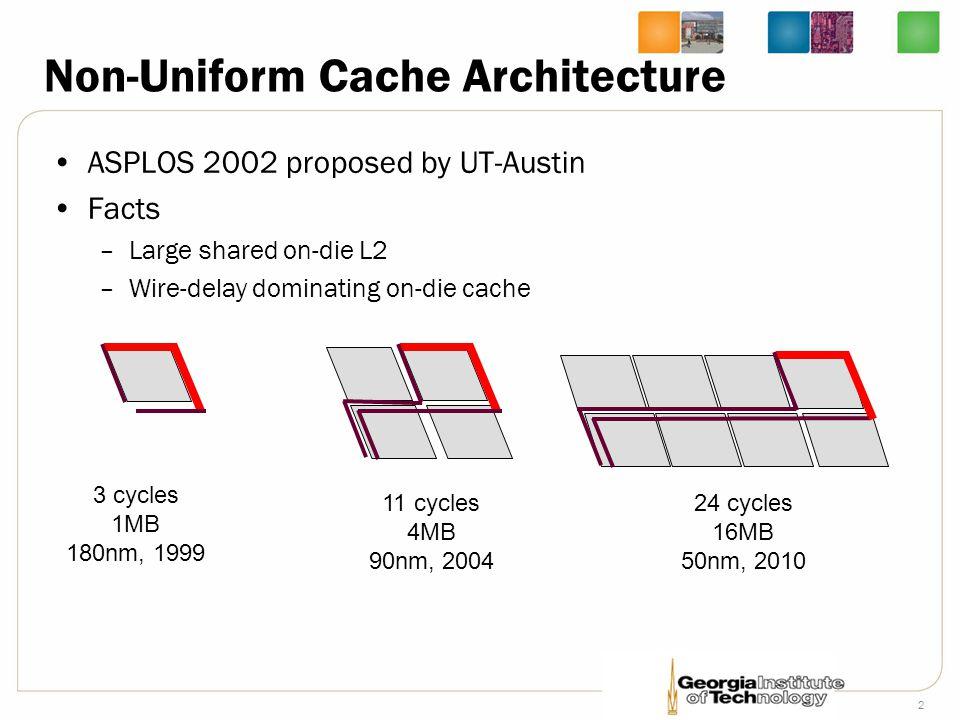 Non-Uniform Cache Architecture