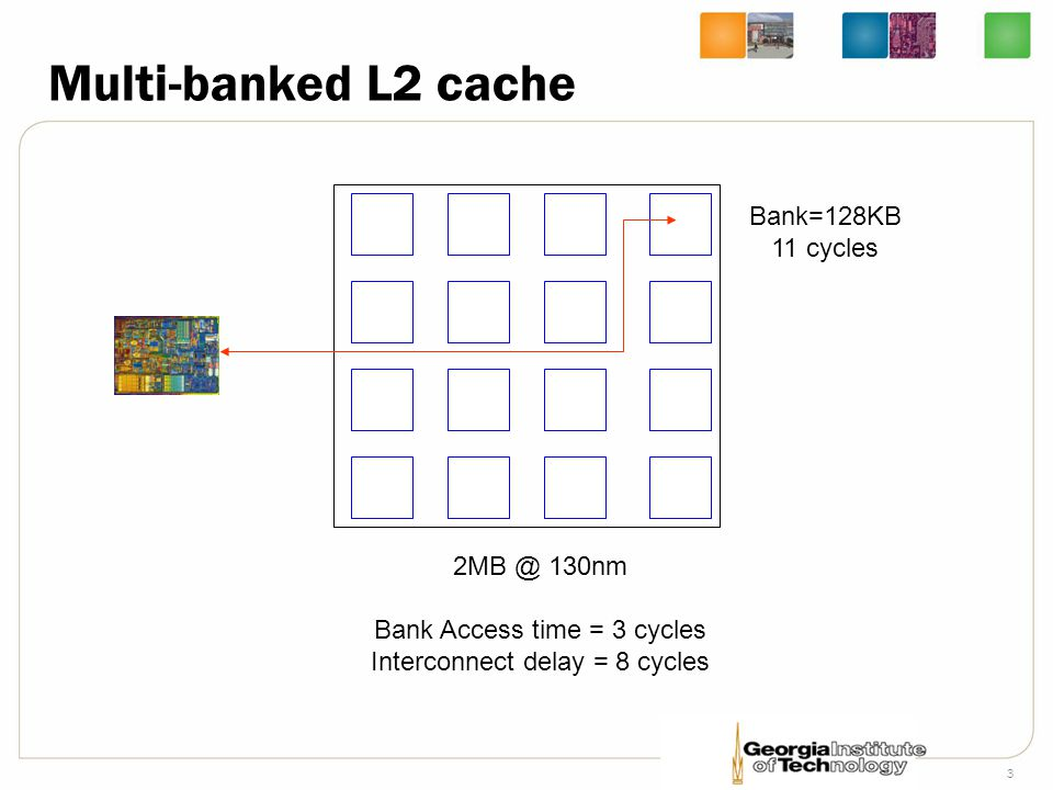 Multi-banked L2 cache Bank=128KB 11 cycles 2MB @ 130nm