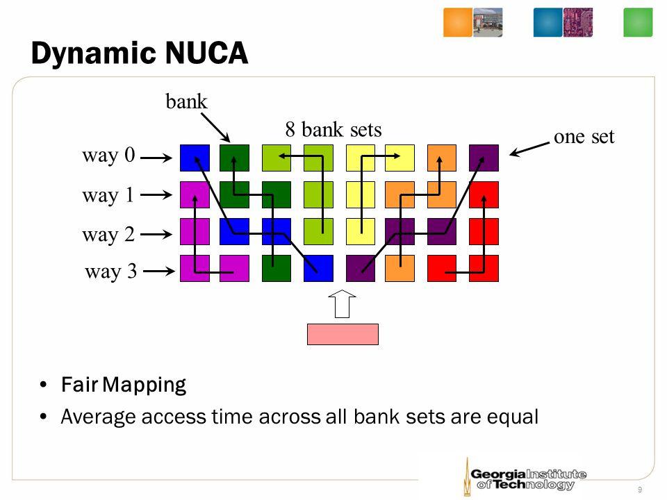 Dynamic NUCA bank 8 bank sets one set way 0 way 1 way 2 way 3