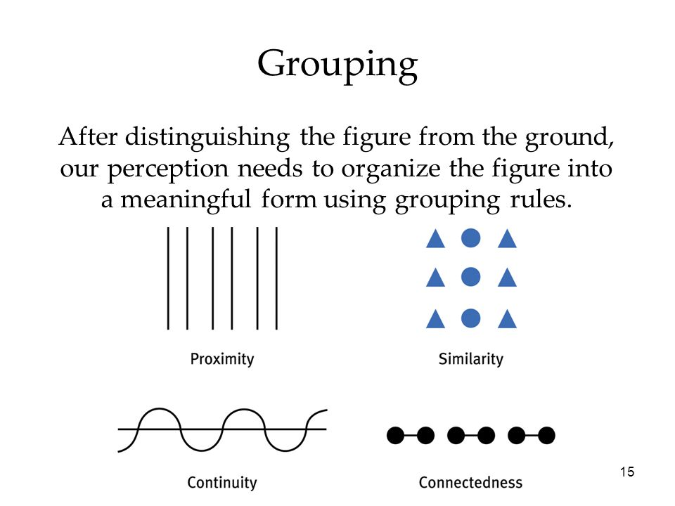 Grouping After distinguishing the figure from the ground, our perception needs to organize the figure into a meaningful form using grouping rules.