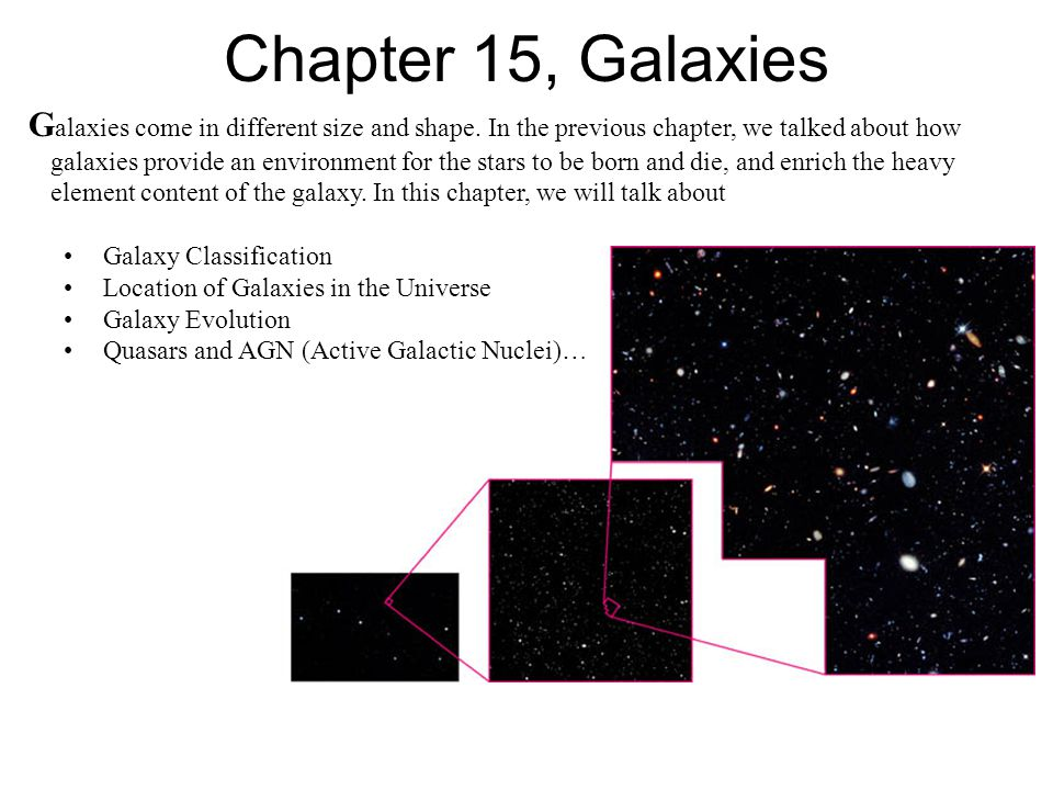 Chapter 15, Galaxies