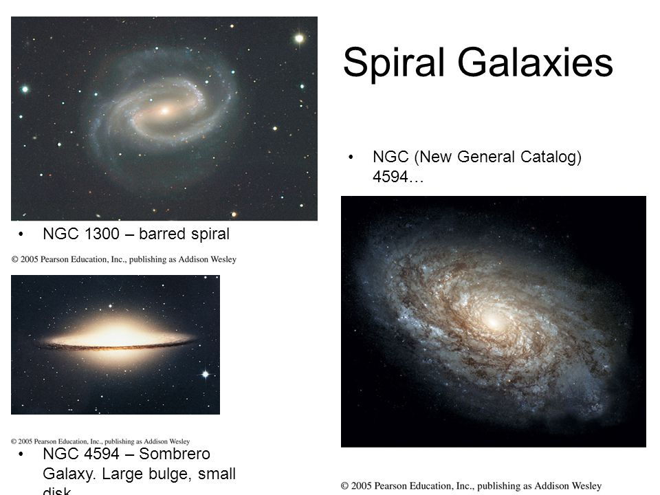 Spiral Galaxies NGC (New General Catalog) 4594…