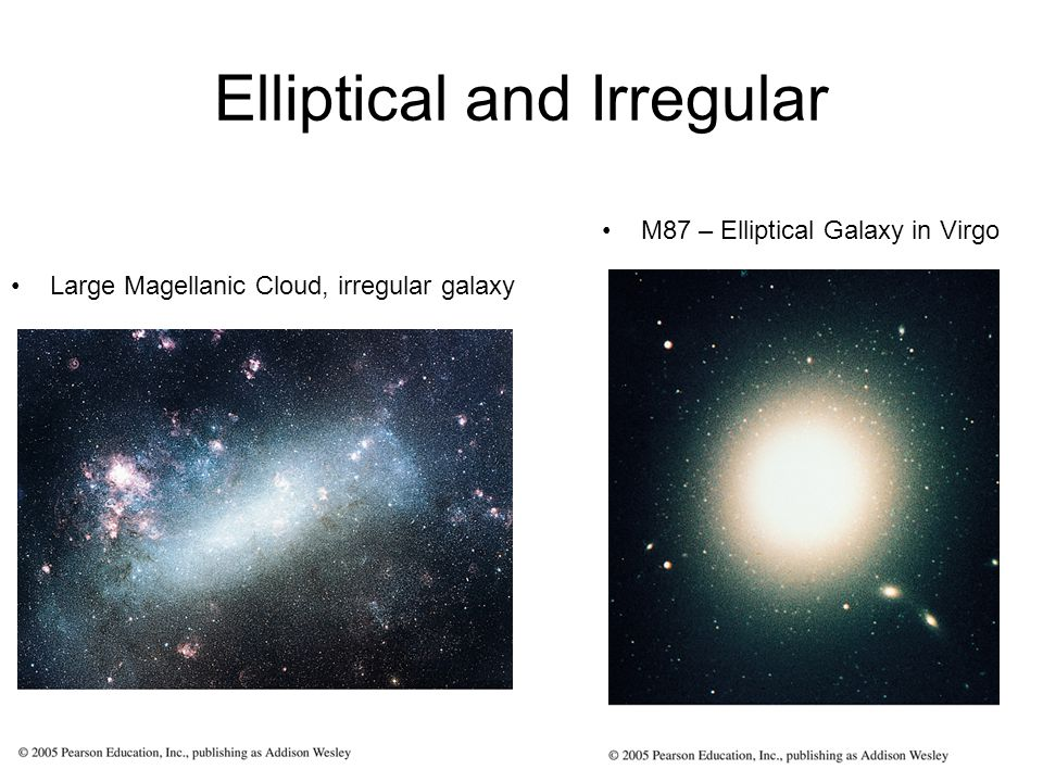 Elliptical and Irregular