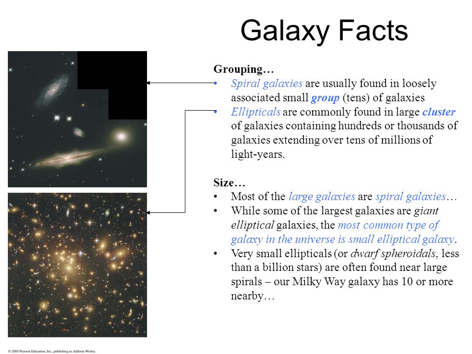 Galaxy Facts Grouping…