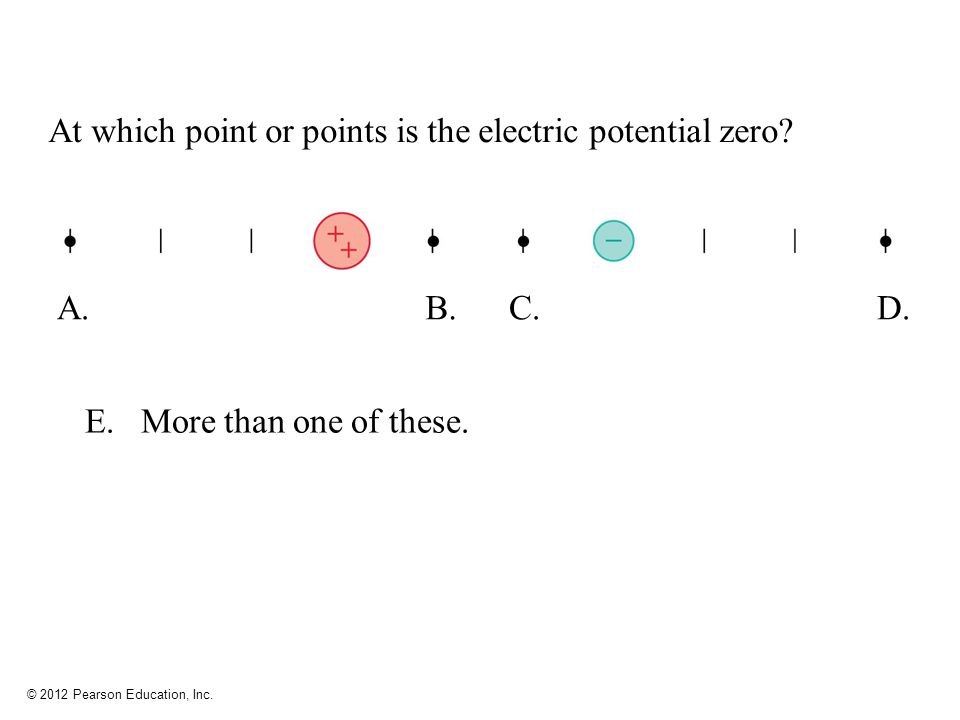 At which point or points is the electric potential zero