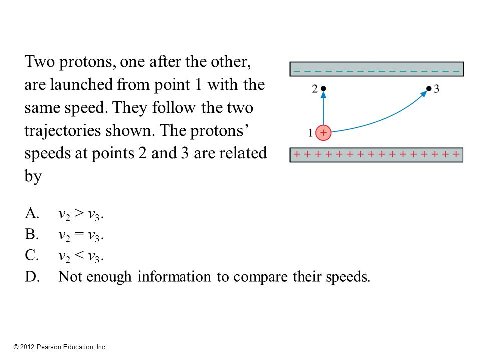 Two protons, one after the other, are launched from point 1 with the same speed. They follow the two trajectories shown. The protons' speeds at points 2 and 3 are related by