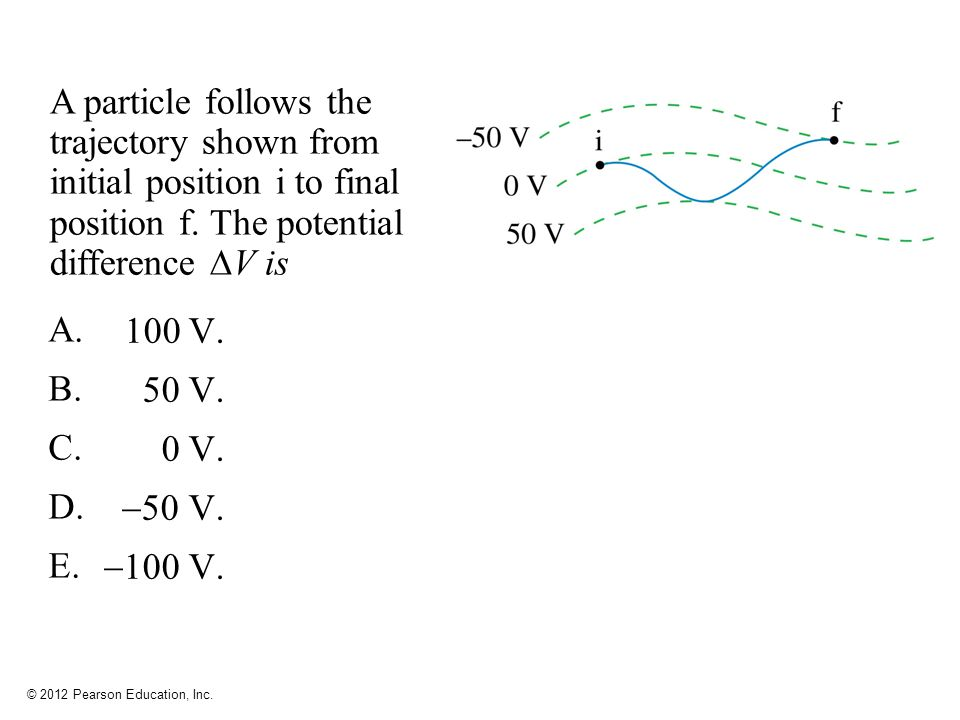 A particle follows the trajectory shown from initial position i to final position f. The potential difference V is