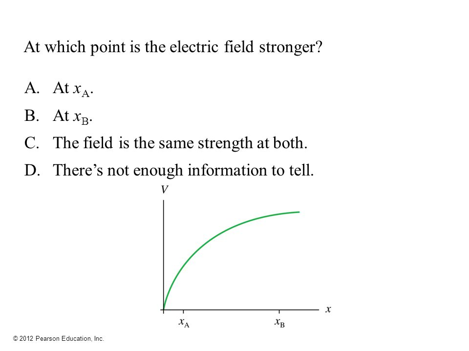 At which point is the electric field stronger At xA. At xB.