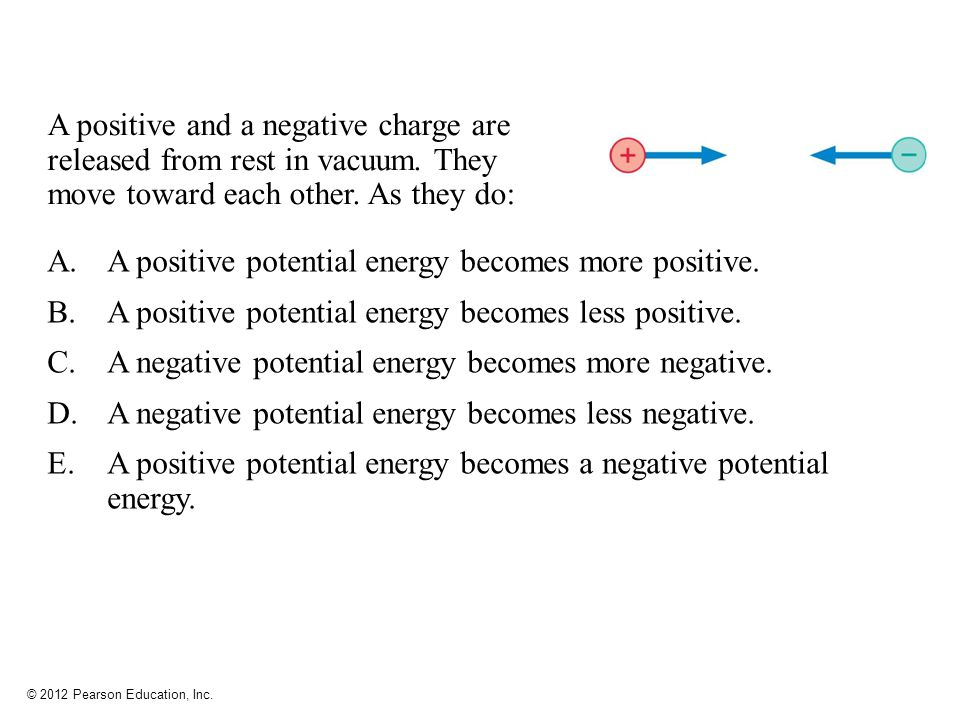 A positive potential energy becomes more positive.