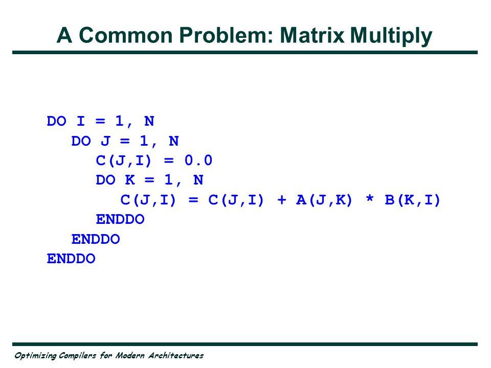 A Common Problem: Matrix Multiply
