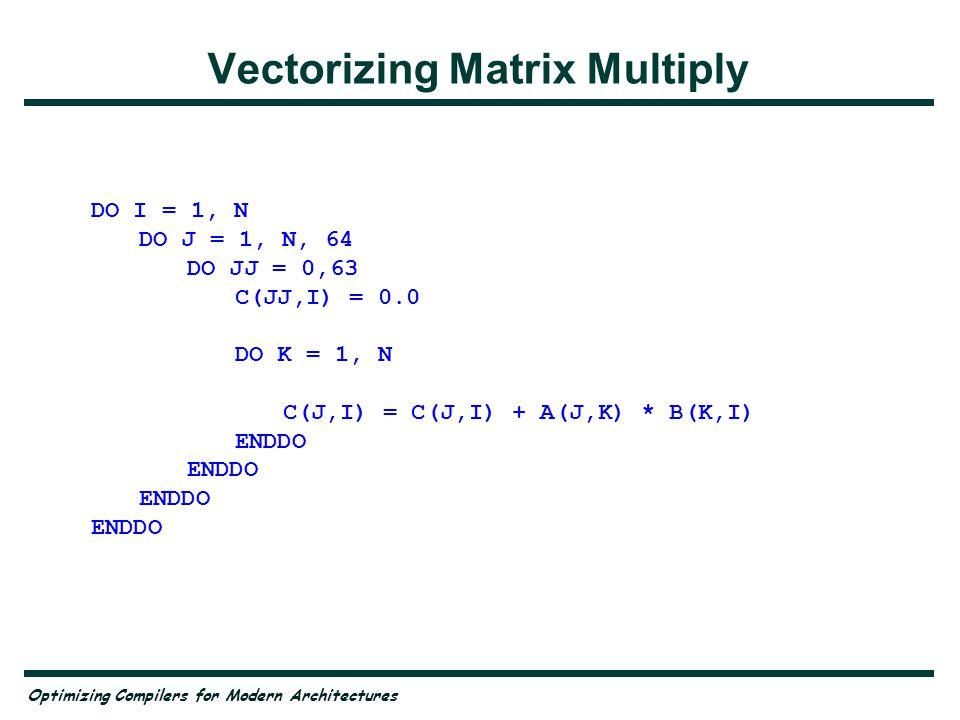 Vectorizing Matrix Multiply