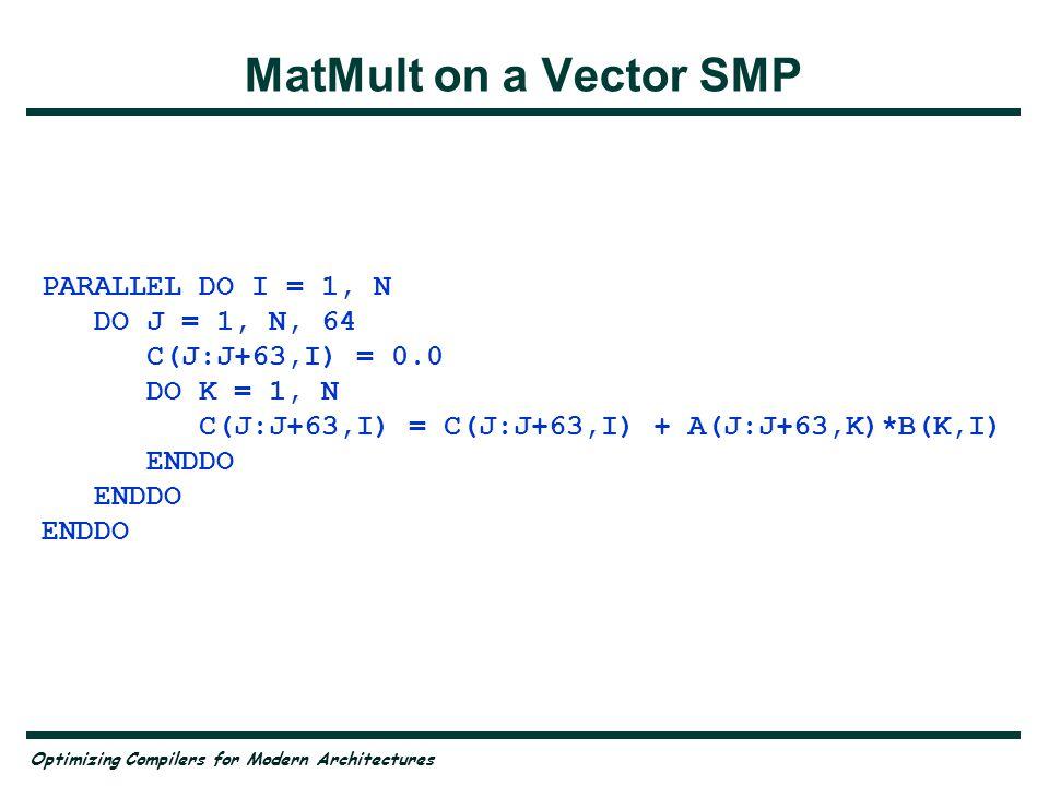 MatMult on a Vector SMP PARALLEL DO I = 1, N DO J = 1, N, 64