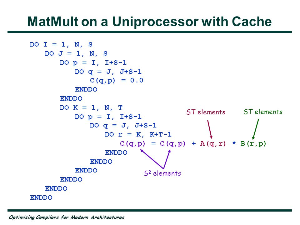 MatMult on a Uniprocessor with Cache