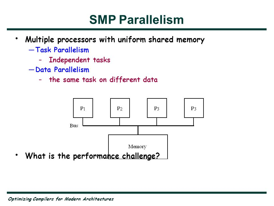 SMP Parallelism Multiple processors with uniform shared memory