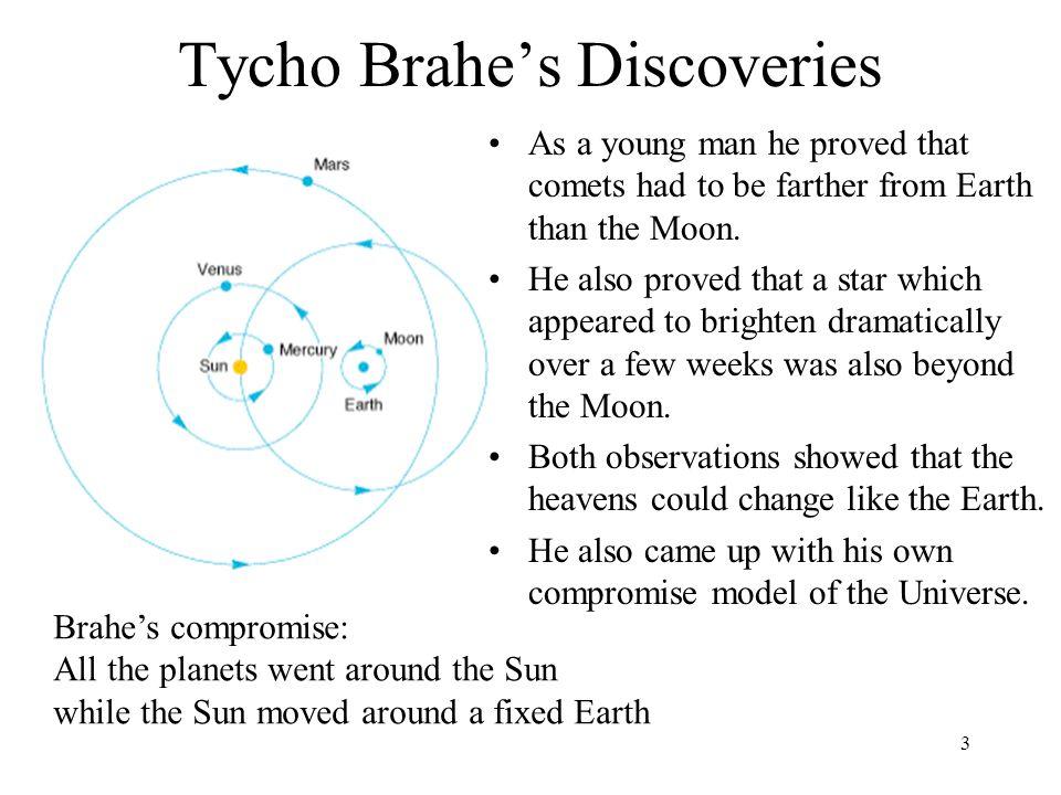 Tycho Brahe's Discoveries