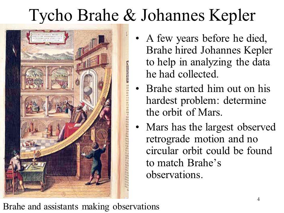 Tycho Brahe & Johannes Kepler