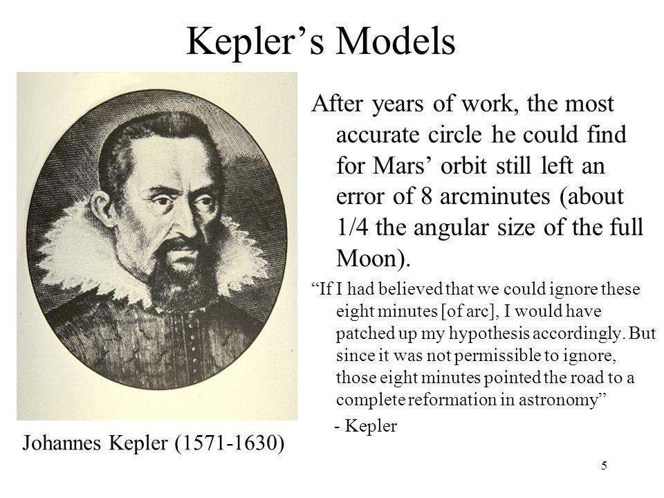 Kepler's Models