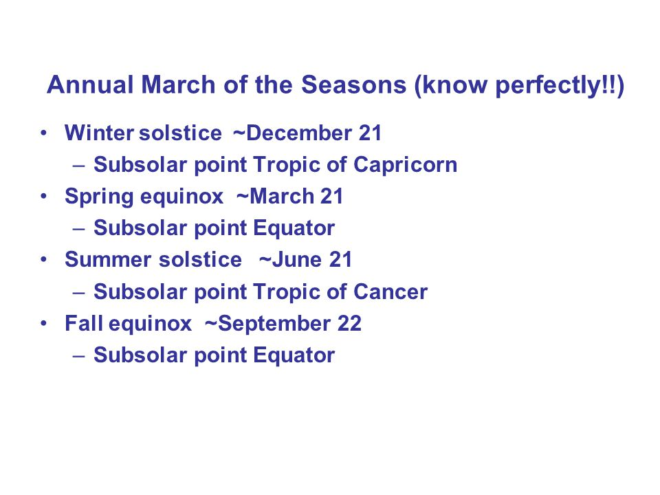 Annual March of the Seasons (know perfectly!!)