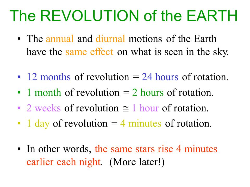 The REVOLUTION of the EARTH