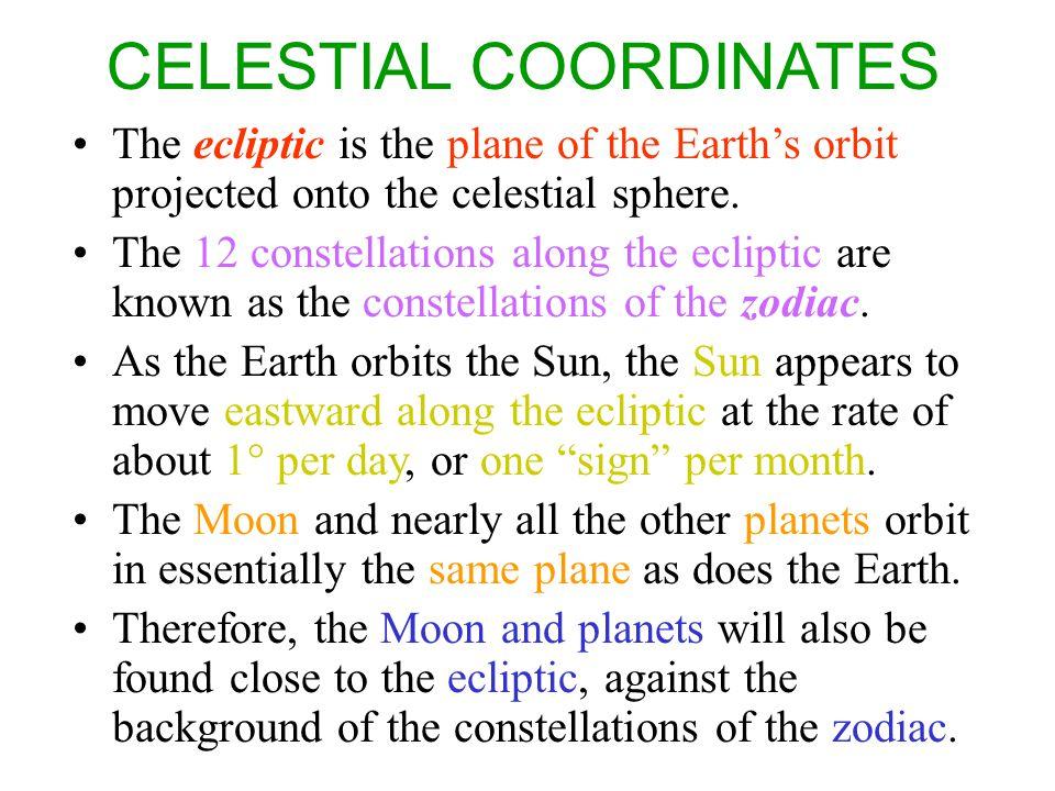 CELESTIAL COORDINATES