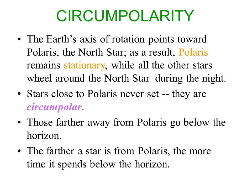 CIRCUMPOLARITY