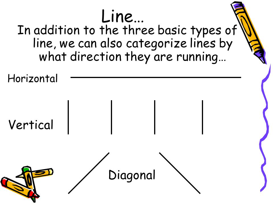 Line… In addition to the three basic types of line, we can also categorize lines by what direction they are running…