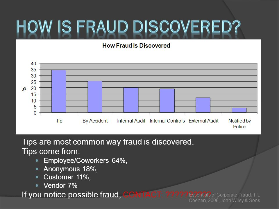 How is fraud Discovered