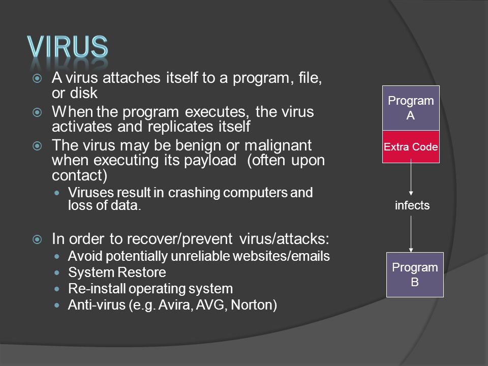 Virus A virus attaches itself to a program, file, or disk