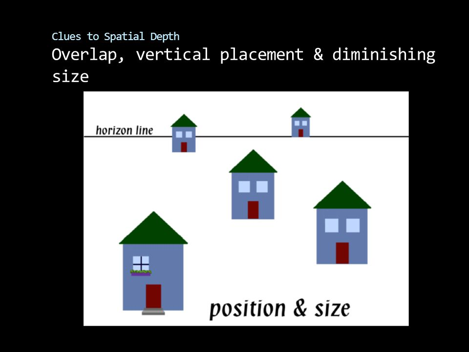 Clues to Spatial Depth Overlap, vertical placement & diminishing size