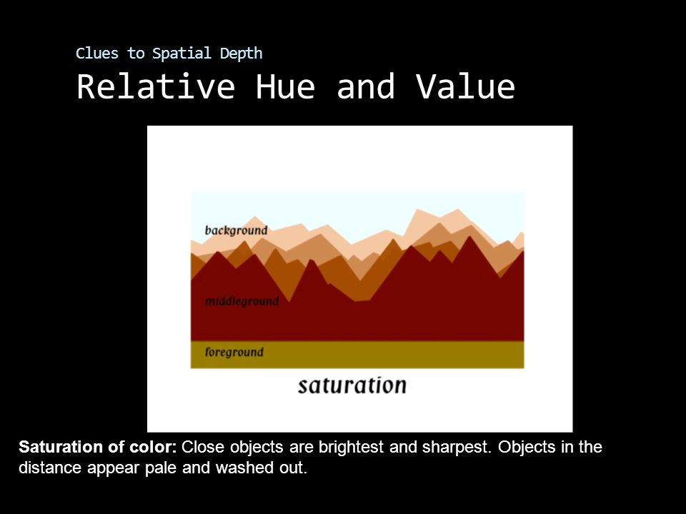 Clues to Spatial Depth Relative Hue and Value