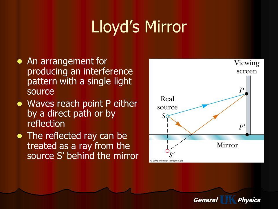 Lloyd's Mirror An arrangement for producing an interference pattern with a single light source.
