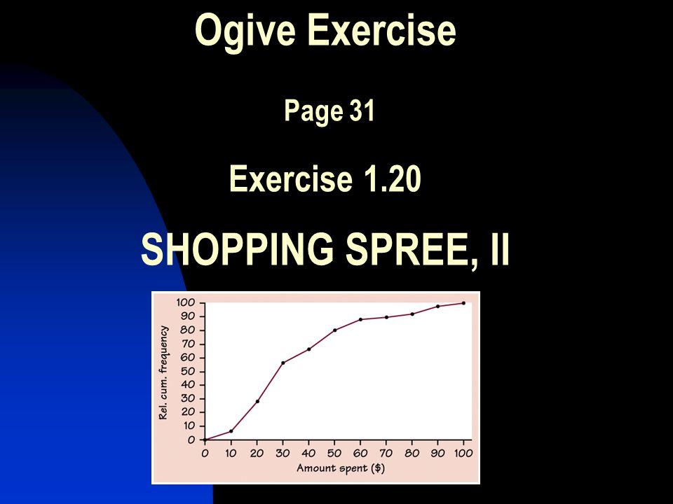 Ogive Exercise Page 31 Exercise 1.20 SHOPPING SPREE, II