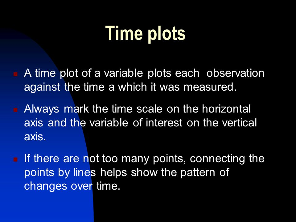 Time plots A time plot of a variable plots each observation against the time a which it was measured.