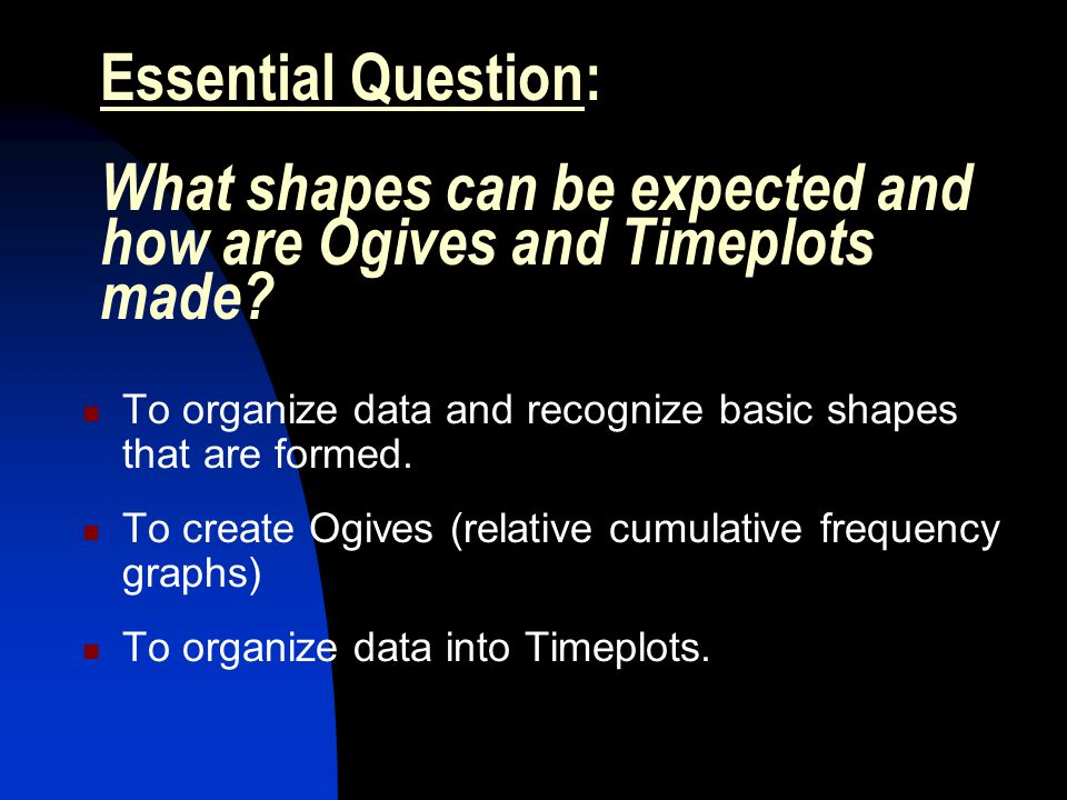 Essential Question: What shapes can be expected and how are Ogives and Timeplots made