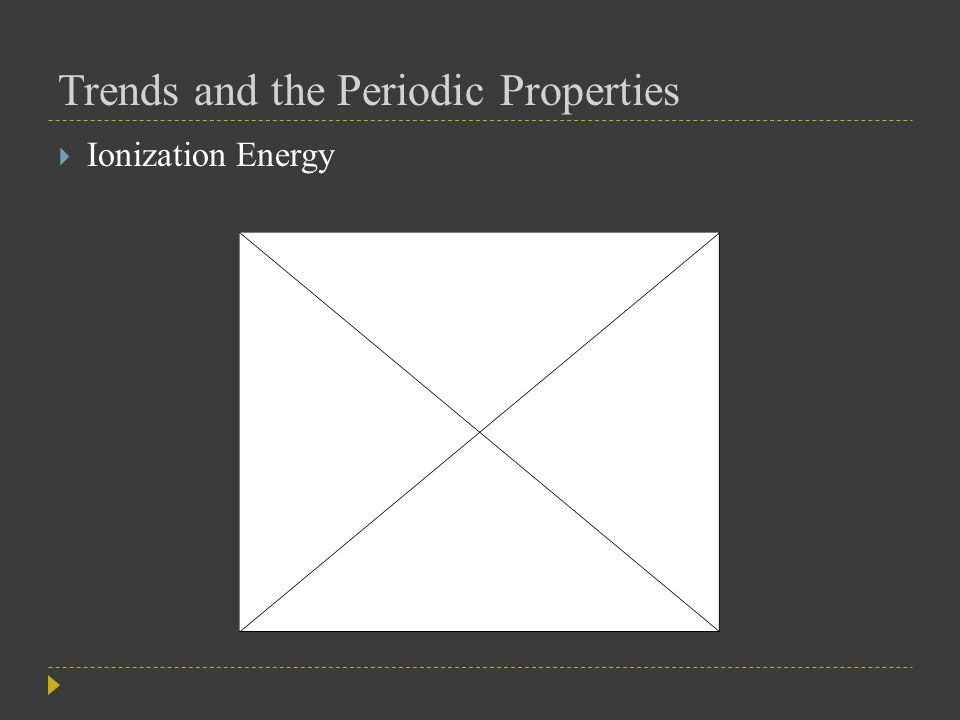 Trends and the Periodic Properties